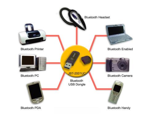 10 motivi per cui dovresti usare Bluetooth